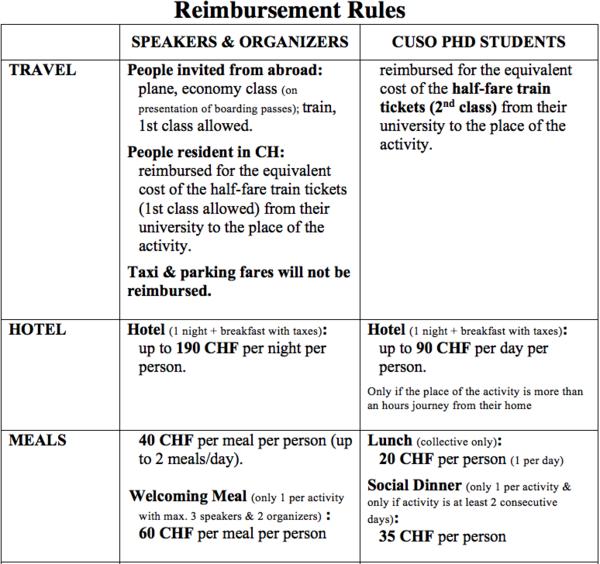 Reimbursements rules
